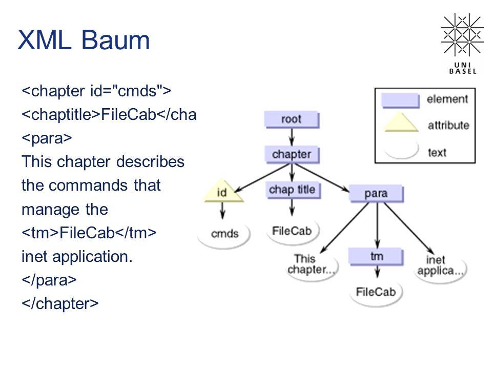 A, B, C, … Glossar zu XML und XML-basierten Spezifikationen Das Glossar befindet sich noch im Aufbau.