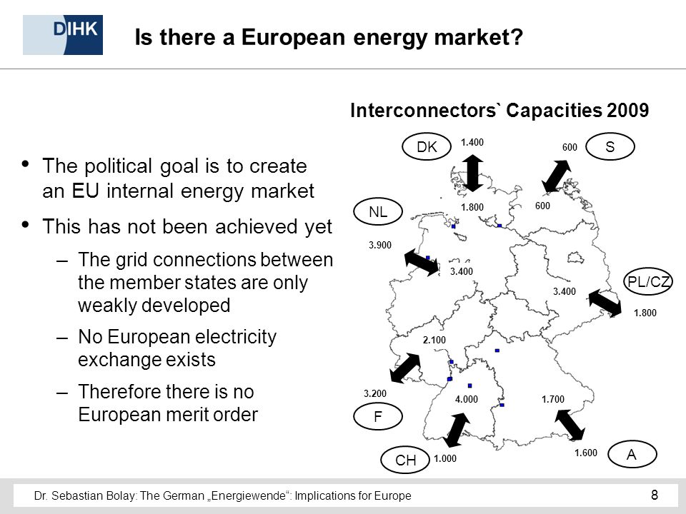 Dr. Sebastian Bolay: The German Energiewende: Implications for Europe 8 Is there a European energy market? The political goal is to create an EU inter