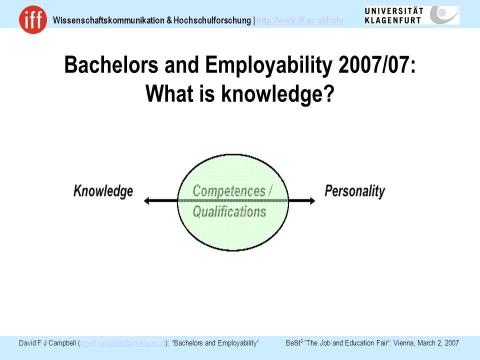 Wissenschaftskommunikation & Hochschulforschung | http://www.iff.ac.at/hofohttp://www.iff.ac.at/hofo David F J Campbell (david.campbell@uni-klu.ac.at)