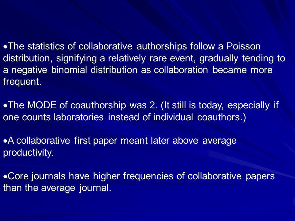 The statistics of collaborative authorships follow a Poisson distribution, signifying a relatively rare event, gradually tending to a negative binomial distribution as collaboration became more frequent.