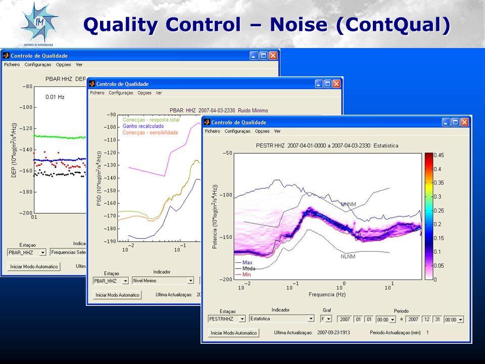 Quality Control – Noise (ContQual) Quality Control – Noise (ContQual)