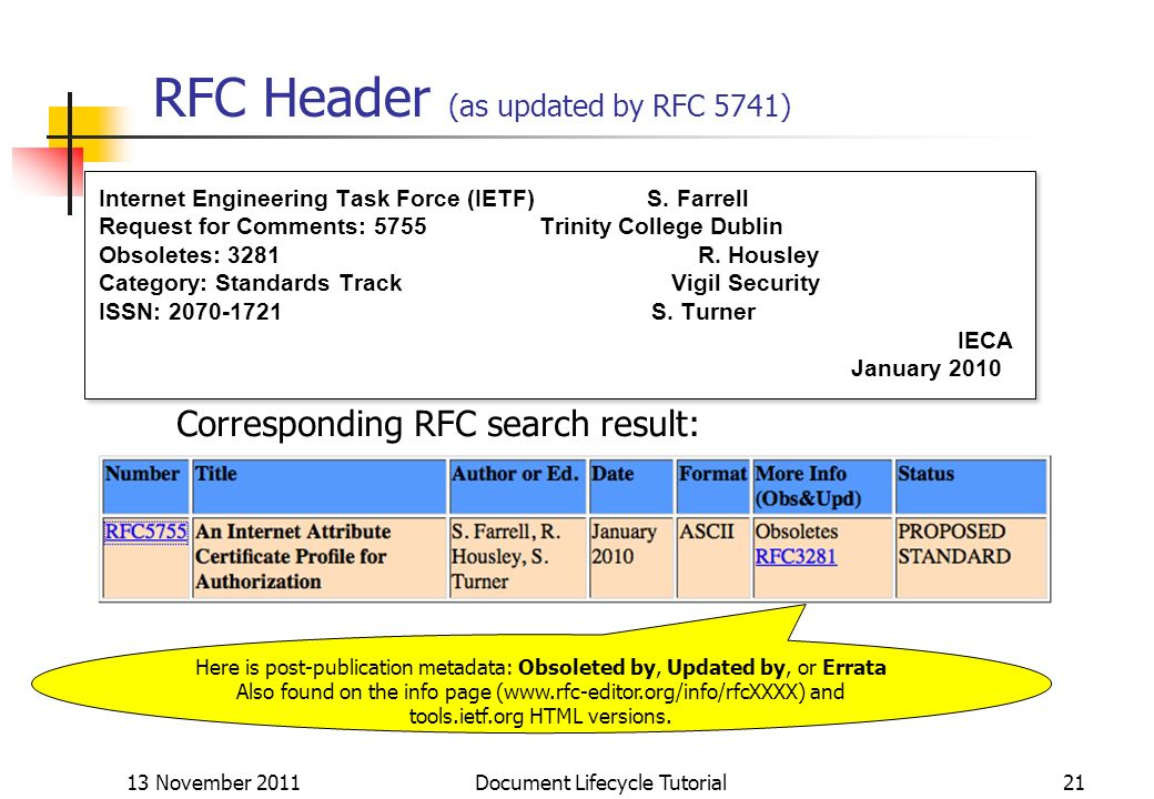 13 November 2011 Document Lifecycle Tutorial21 RFC Header (as updated by RFC 5741) Internet Engineering Task Force (IETF) S. Farrell Request for Comme