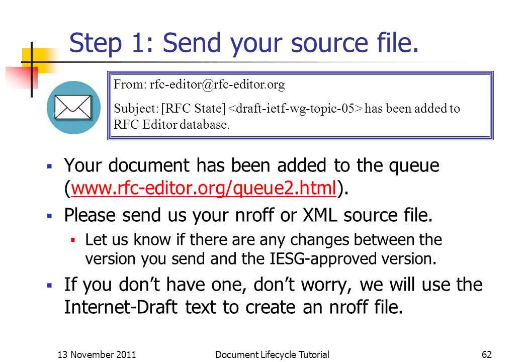13 November 2011 Document Lifecycle Tutorial62 Step 1: Send your source file. Your document has been added to the queue (www.rfc-editor.org/queue2.htm