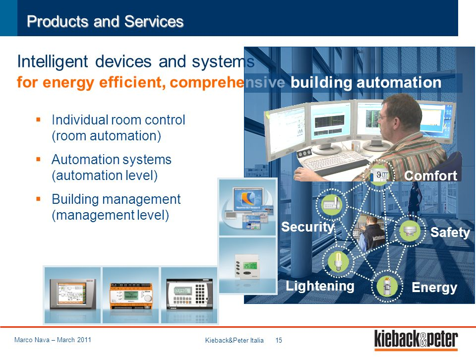 Kieback&Peter Italia 15 Individual room control (room automation) Automation systems (automation level) Products and Services Intelligent devices and systems for energy efficient, comprehensive building automation building automation Safety Security Lightening Energy Comfort Building management (management level) Marco Nava – March 2011