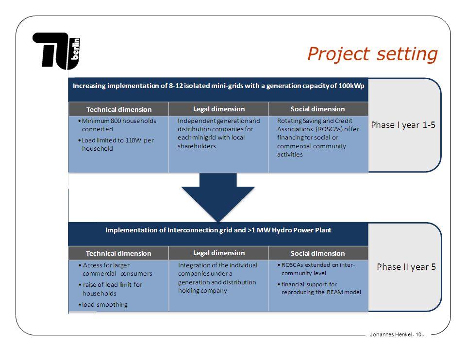 Johannes Henkel - 10 - Project setting