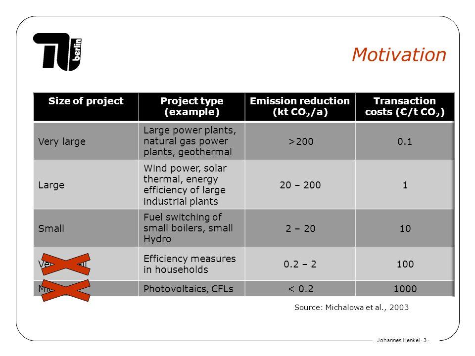 Johannes Henkel - 3 - Source: Michalowa et al., 2003 Motivation