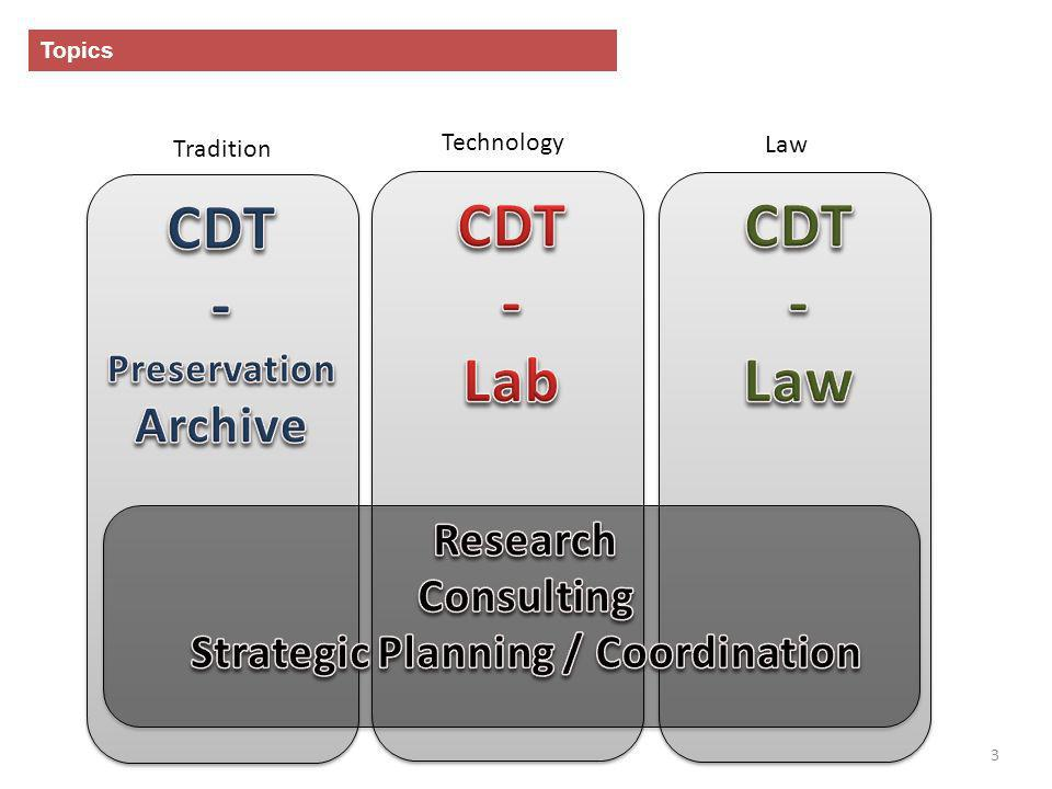 Topics 3 Technology Law Tradition