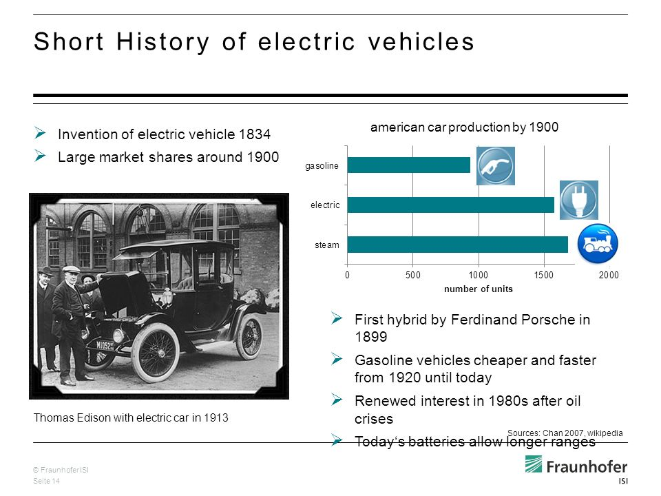 © Fraunhofer ISI Seite 14 Invention of electric vehicle 1834 Large market shares around 1900 Short History of electric vehicles First hybrid by Ferdinand Porsche in 1899 Gasoline vehicles cheaper and faster from 1920 until today Renewed interest in 1980s after oil crises Todays batteries allow longer ranges Thomas Edison with electric car in 1913 Sources: Chan 2007, wikipedia