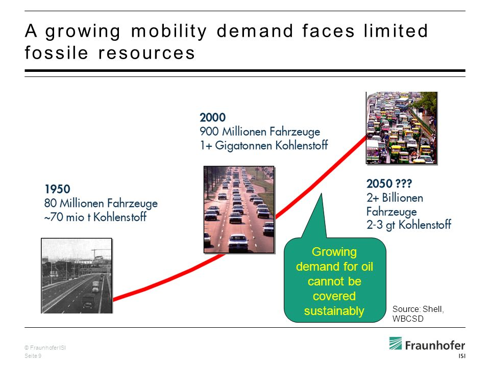 © Fraunhofer ISI Seite 9 A growing mobility demand faces limited fossile resources Source: Shell, WBCSD Growing demand for oil cannot be covered sustainably
