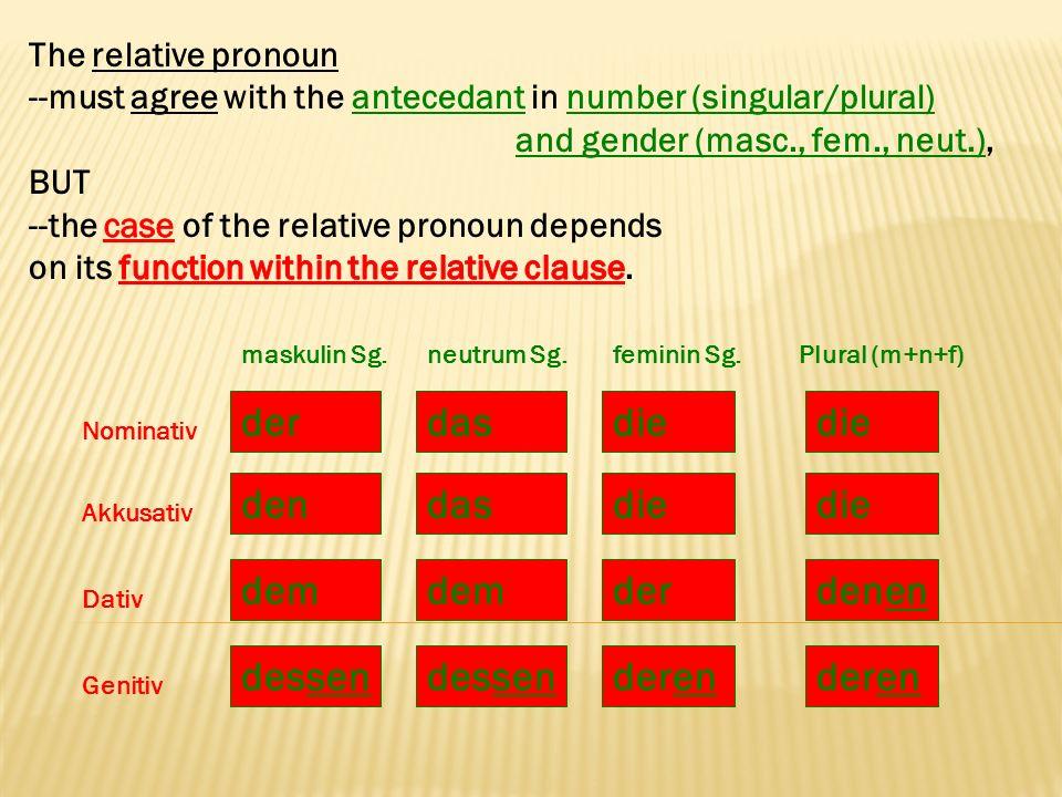 maskulin Sg. Nominativ Akkusativ Dativ Genitiv neutrum Sg.feminin Sg.Plural (m+n+f) der den dem dessen die der deren die denen deren das dem dessen