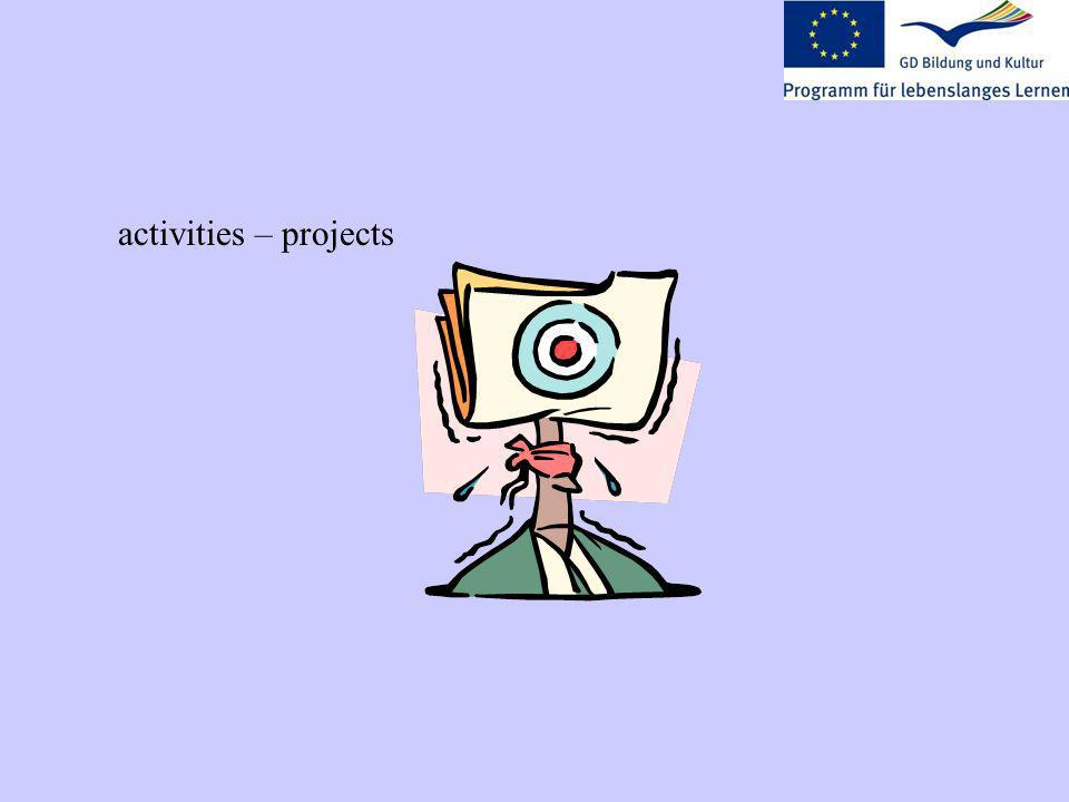 activities – projects