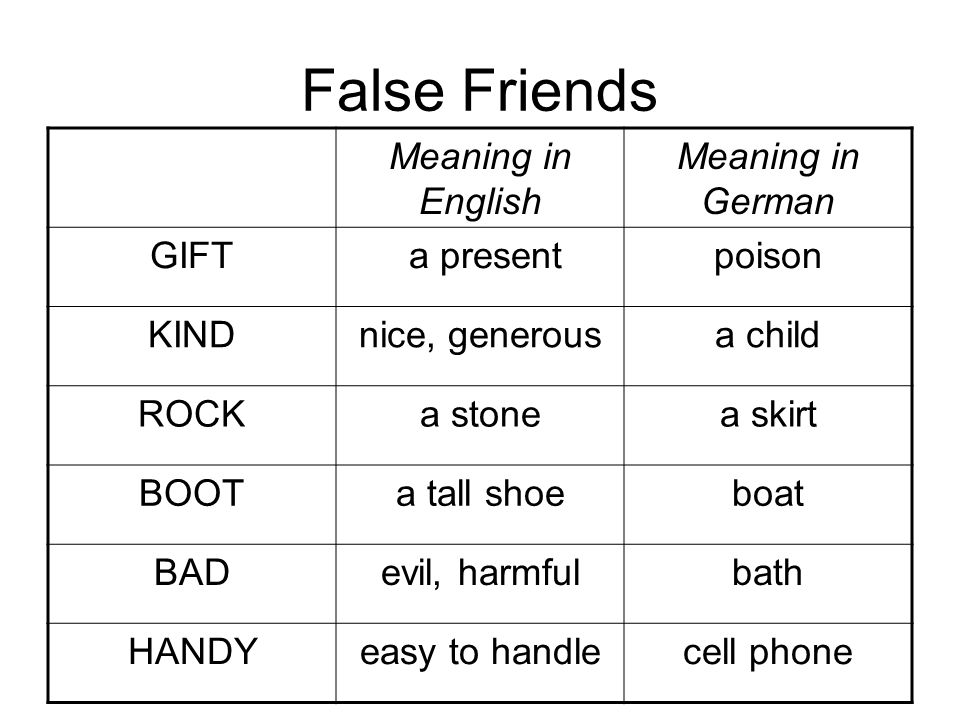 False Friends Meaning in English Meaning in German GIFT a presentpoison KINDnice, generousa child ROCKa stonea skirt BOOTa tall shoeboat BADevil, harm