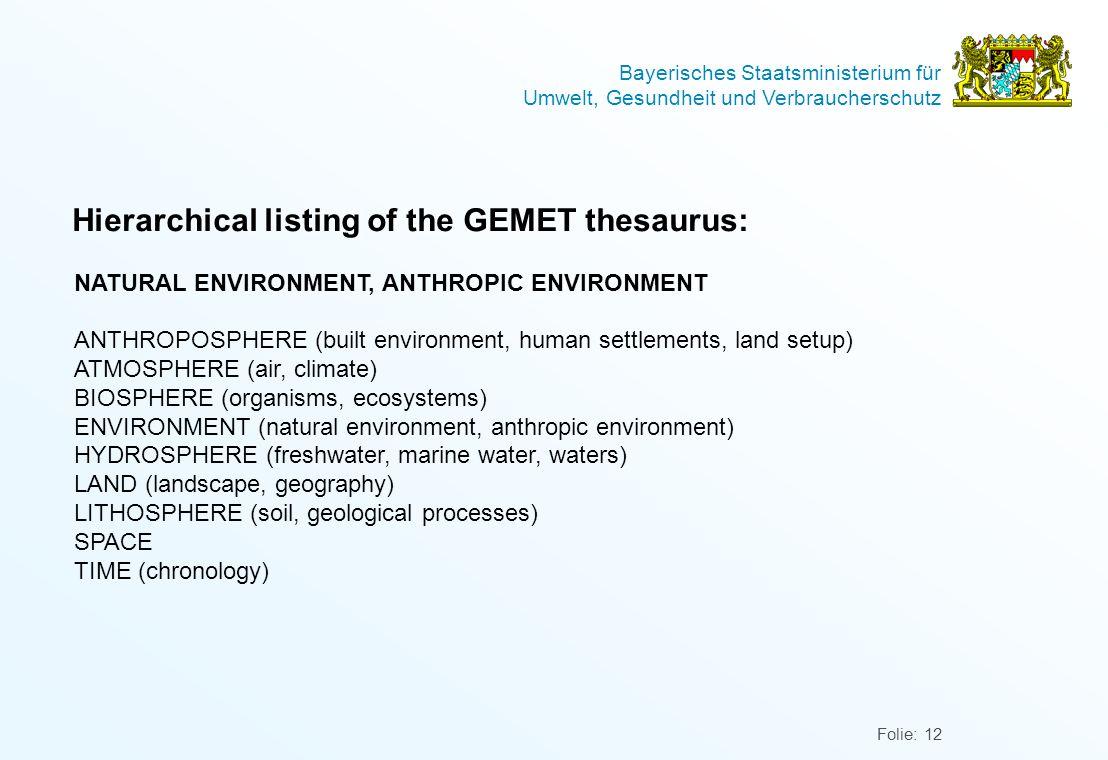 Bayerisches Staatsministerium für Umwelt, Gesundheit und Verbraucherschutz Folie: 12 Hierarchical listing of the GEMET thesaurus: NATURAL ENVIRONMENT,