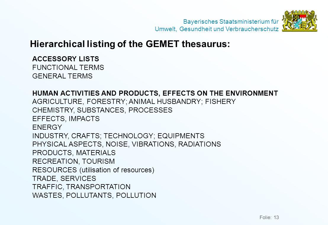 Bayerisches Staatsministerium für Umwelt, Gesundheit und Verbraucherschutz Folie: 13 ACCESSORY LISTS FUNCTIONAL TERMS GENERAL TERMS HUMAN ACTIVITIES A