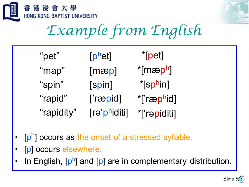 Slide 5 Example from English pet[p h et] map[mæp] spin [spin] rapid[ræpid] rapidity[rəp h iditi] [p h ] occurs as the onset of a stressed syllable.