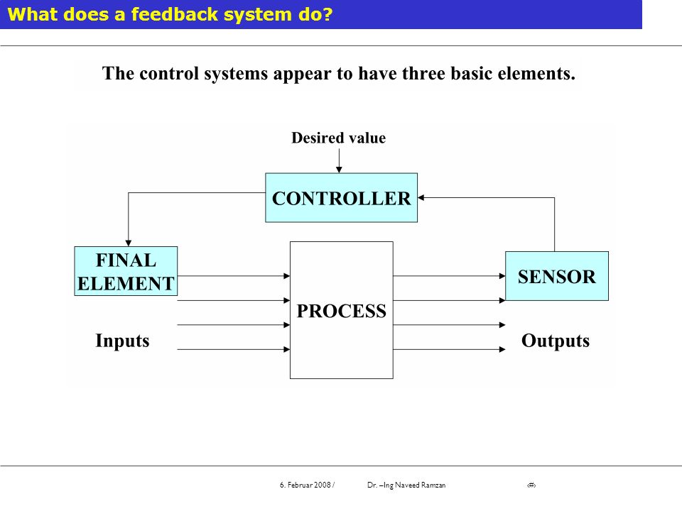 6. Februar 2008 / Dr. –Ing Naveed Ramzan # What does a feedback system do?