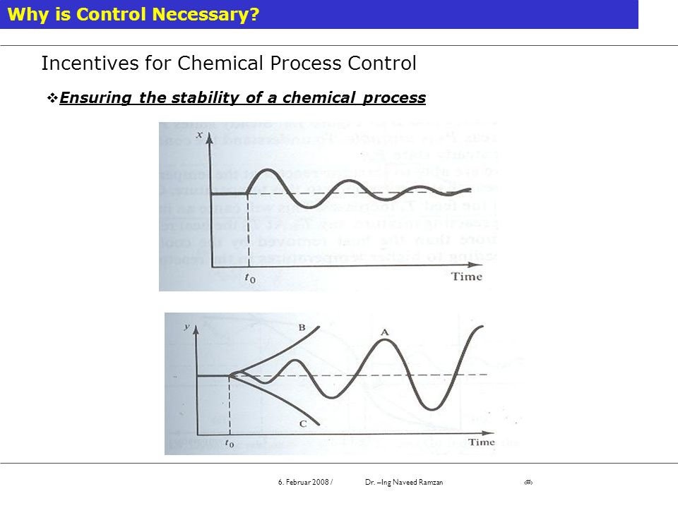 6. Februar 2008 / Dr. –Ing Naveed Ramzan # Why is Control Necessary? Ensuring the stability of a chemical process Incentives for Chemical Process Cont