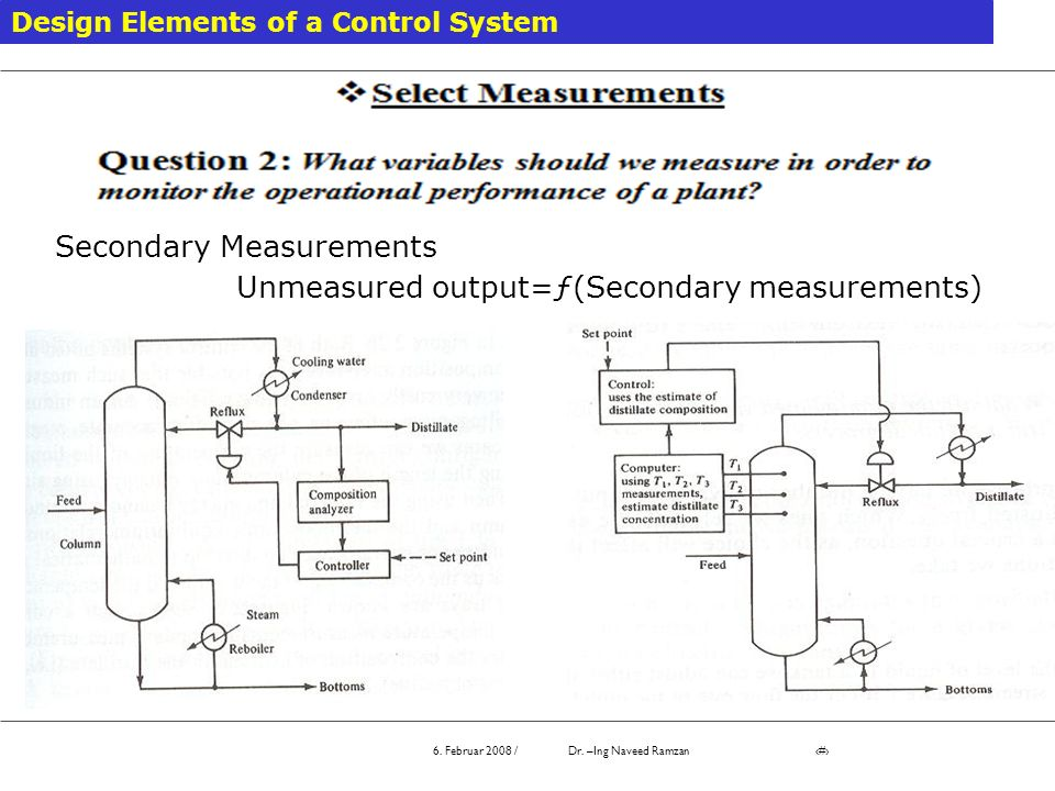 6. Februar 2008 / Dr. –Ing Naveed Ramzan # Design Elements of a Control System Secondary Measurements Unmeasured output=ƒ(Secondary measurements)