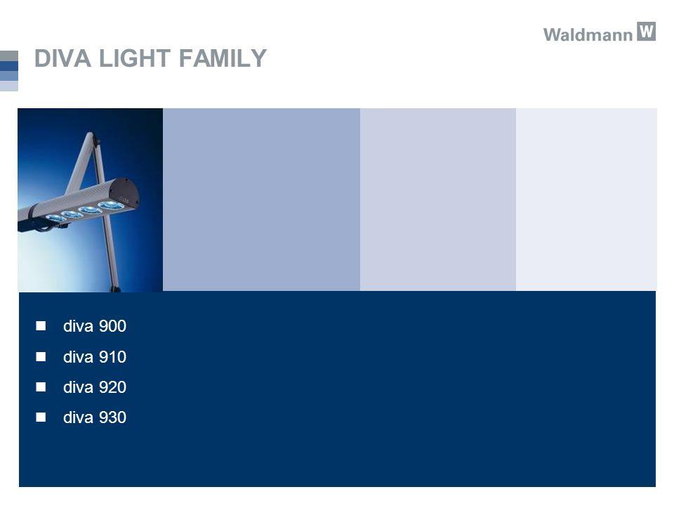 DIVA LIGHT FAMILY diva 900 diva 910 diva 920 diva 930