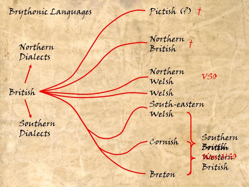 Verb-Second Language Breton : VNp VS O Gouzout a rez Ø e welan Ø ar chi.