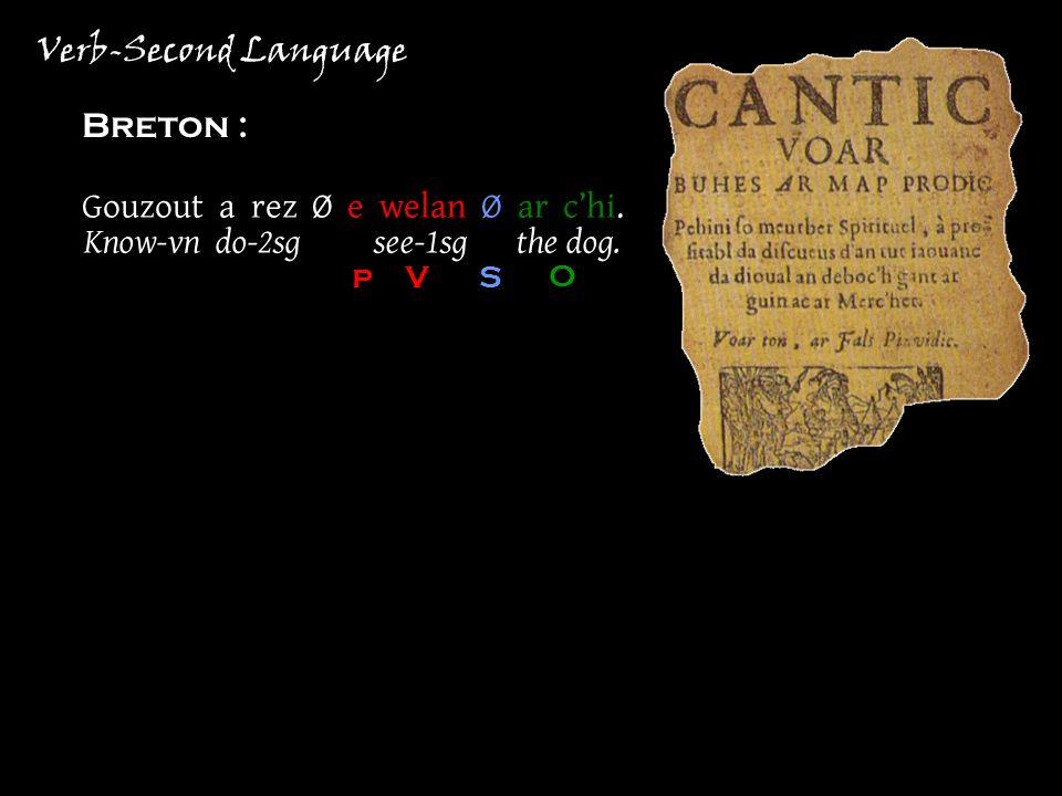 Verb-Second Language Breton : O Gouzout a rez Ø e welan Ø ar chi.