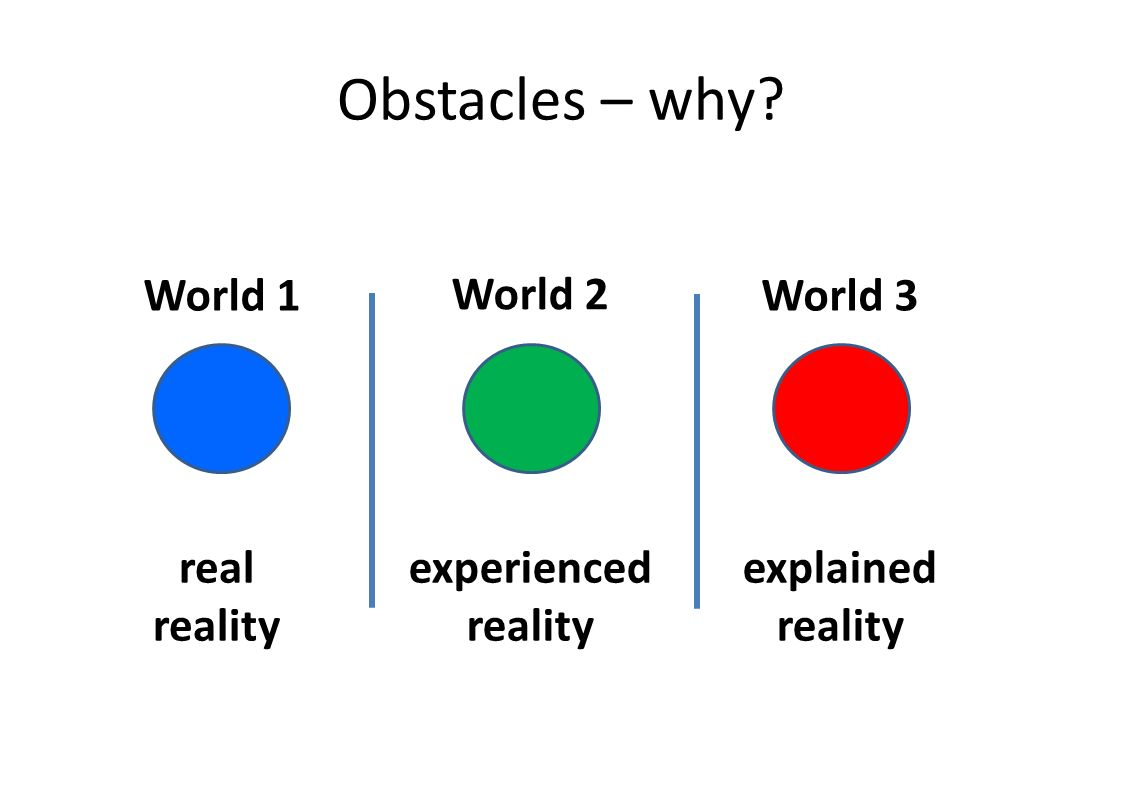 Obstacles – why World 1 World 2 World 3 real reality experienced reality explained reality
