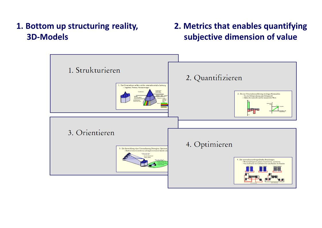 1. Bottom up structuring reality, 3D-Models 2.