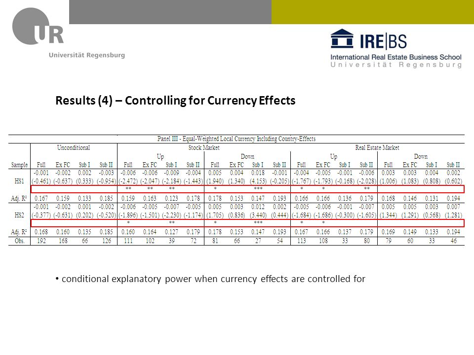 Results (4) – Controlling for Currency Effects conditional explanatory power when currency effects are controlled for