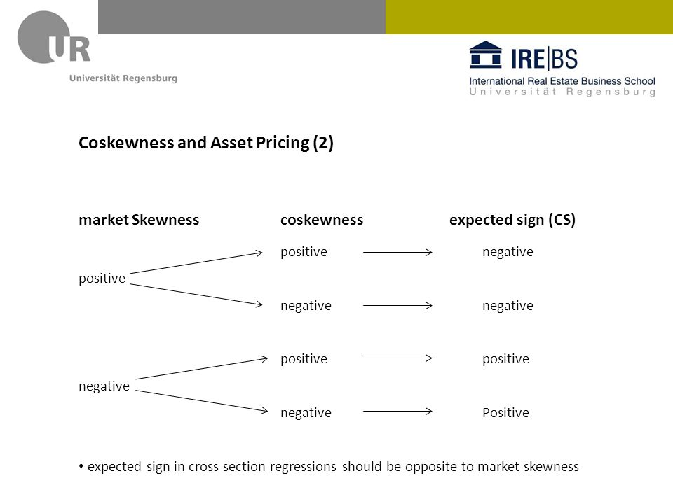 Coskewness and Asset Pricing (2) market Skewnesscoskewness expected sign (CS) positivenegative positivenegativepositive negative negativePositive expected sign in cross section regressions should be opposite to market skewness