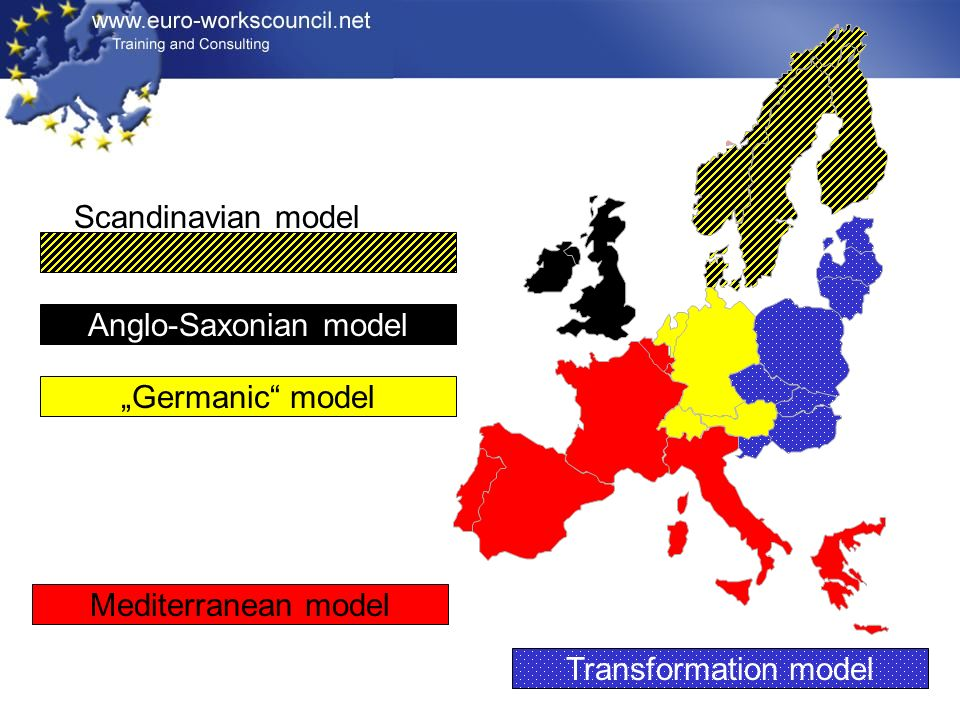 Mediterranean model Germanic model Anglo-Saxonian model Transformation model Scandinavian model