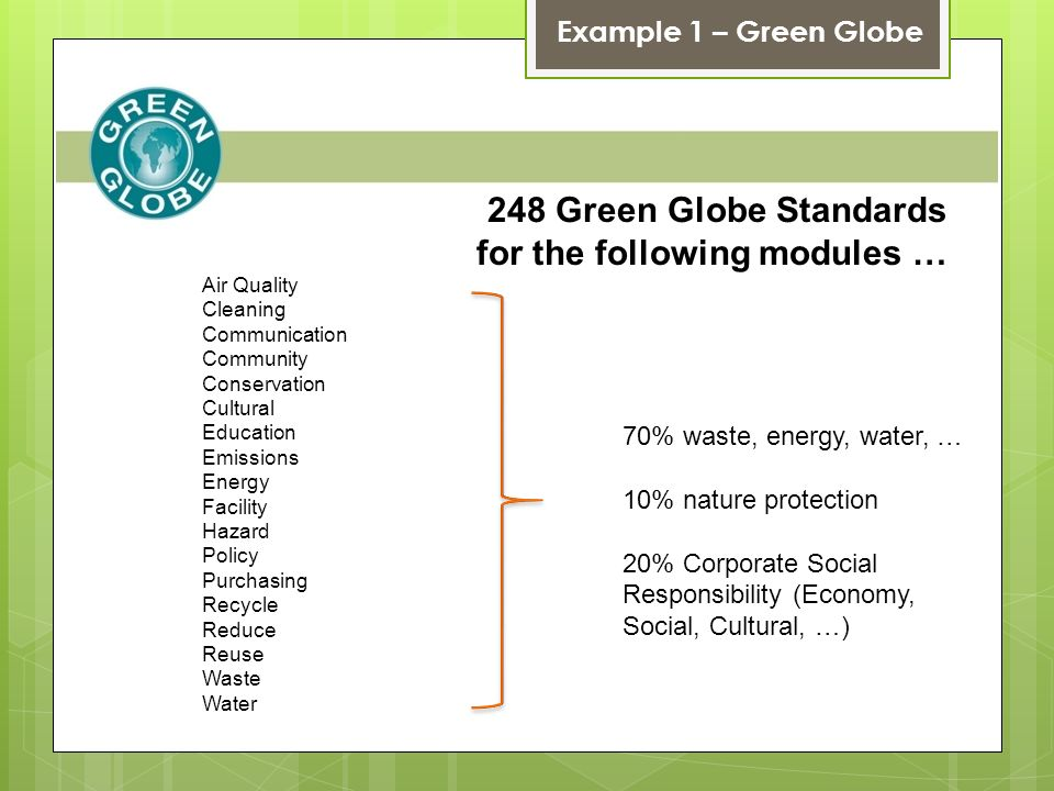 Example 1 – Green Globe 248 Green Globe Standards for the following modules … Air Quality Cleaning Communication Community Conservation Cultural Educa