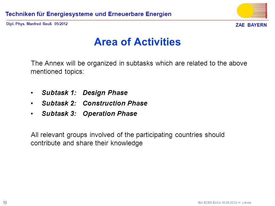 ZAE BAYERN Techniken für Energiesysteme und Erneuerbare Energien Dipl. Phys. Manfred Reuß 05/2012 IEA ECES ExCo 15.05.2012 in Lleida 10 Area of Activi