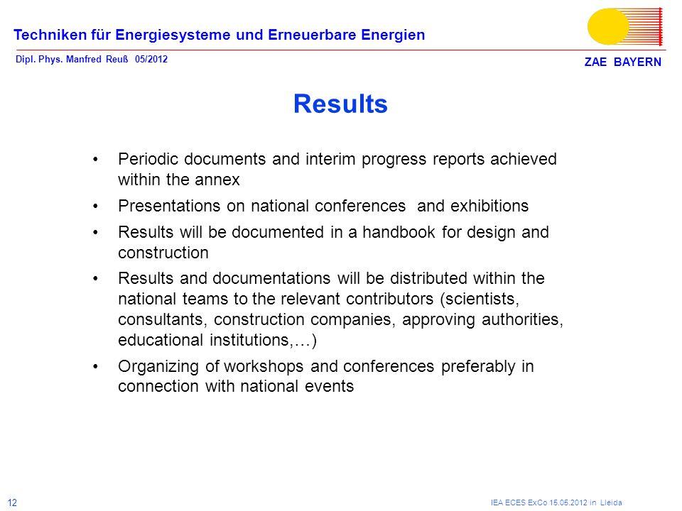 ZAE BAYERN Techniken für Energiesysteme und Erneuerbare Energien Dipl. Phys. Manfred Reuß 05/2012 IEA ECES ExCo 15.05.2012 in Lleida 12 Results Period
