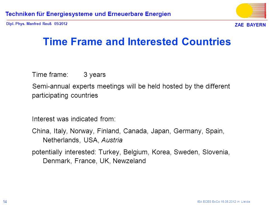 ZAE BAYERN Techniken für Energiesysteme und Erneuerbare Energien Dipl. Phys. Manfred Reuß 05/2012 IEA ECES ExCo 15.05.2012 in Lleida 14 Time Frame and