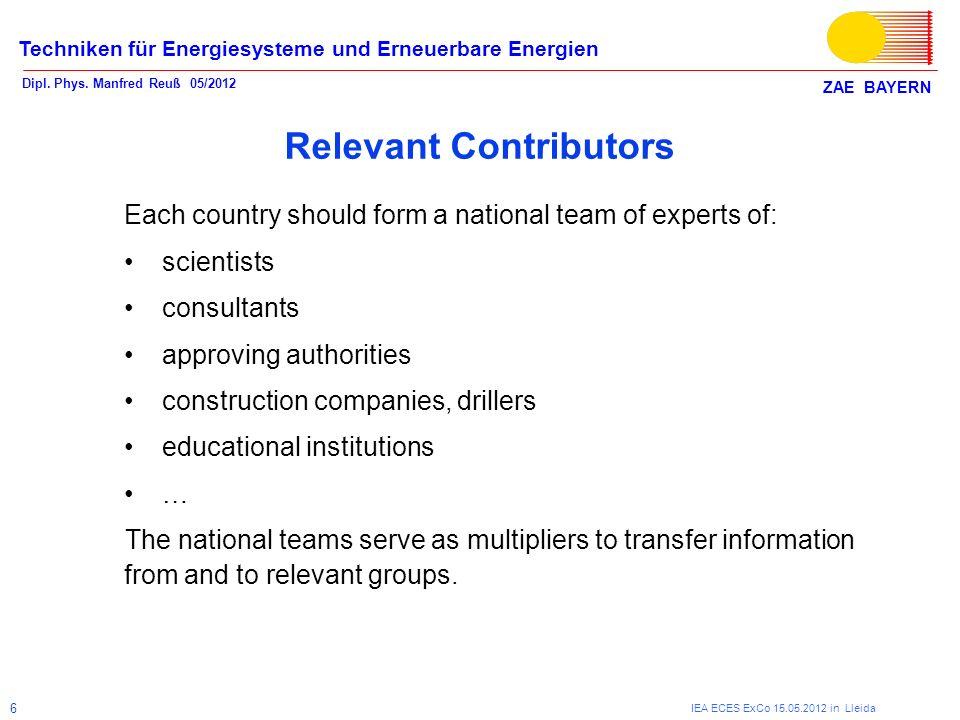 ZAE BAYERN Techniken für Energiesysteme und Erneuerbare Energien Dipl. Phys. Manfred Reuß 05/2012 IEA ECES ExCo 15.05.2012 in Lleida 6 Relevant Contri