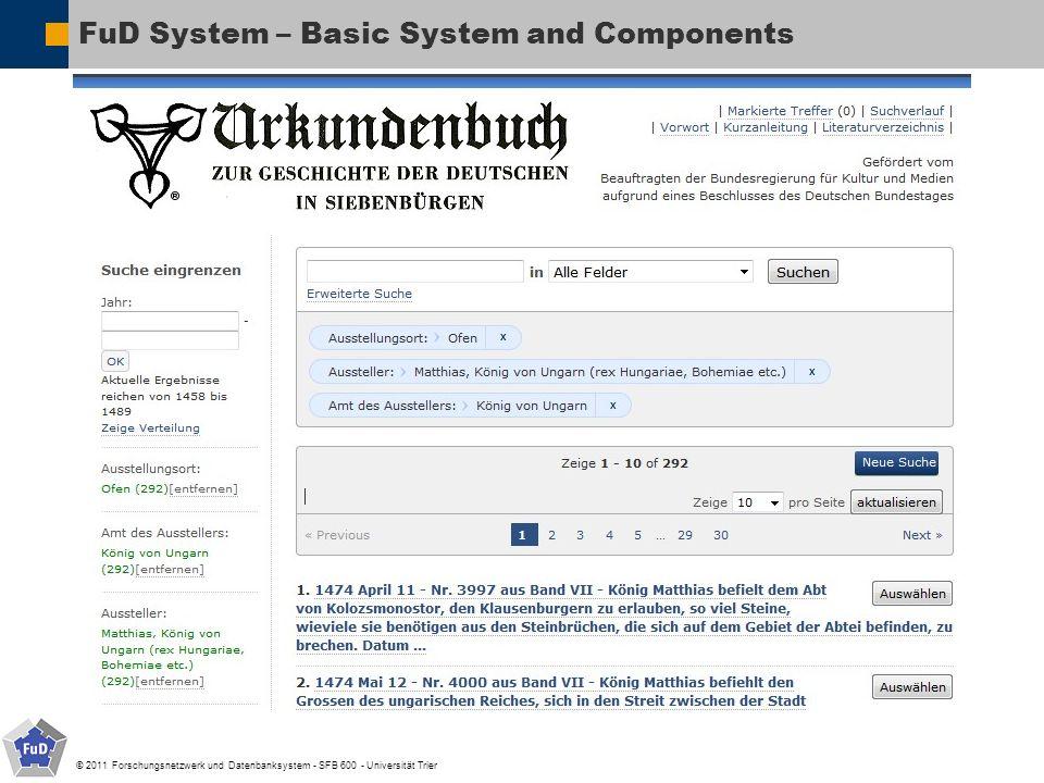 © 2011 Forschungsnetzwerk und Datenbanksystem - SFB 600 - Universität Trier FuD System – Basic System and Components Redaktions- und Publikationssystem: Online-Publikation mit Blacklight