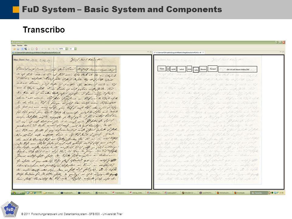 © 2011 Forschungsnetzwerk und Datenbanksystem - SFB 600 - Universität Trier FuD System – Basic System and Components Transcribo