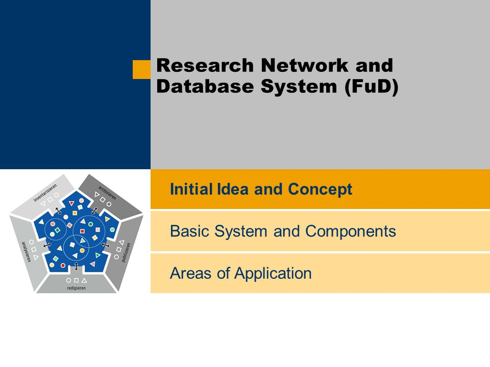 Areas of Application Initial Idea and Concept Basic System and Components Research Network and Database System (FuD)