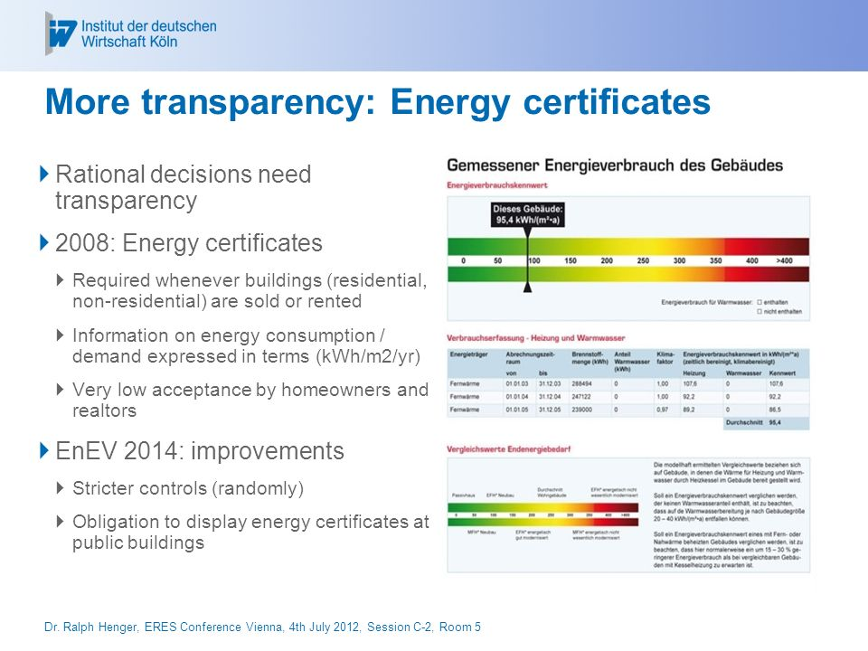 Rational decisions need transparency 2008: Energy certificates Required whenever buildings (residential, non-residential) are sold or rented Information on energy consumption / demand expressed in terms (kWh/m2/yr) Very low acceptance by homeowners and realtors EnEV 2014: improvements Stricter controls (randomly) Obligation to display energy certificates at public buildings More transparency: Energy certificates Dr.