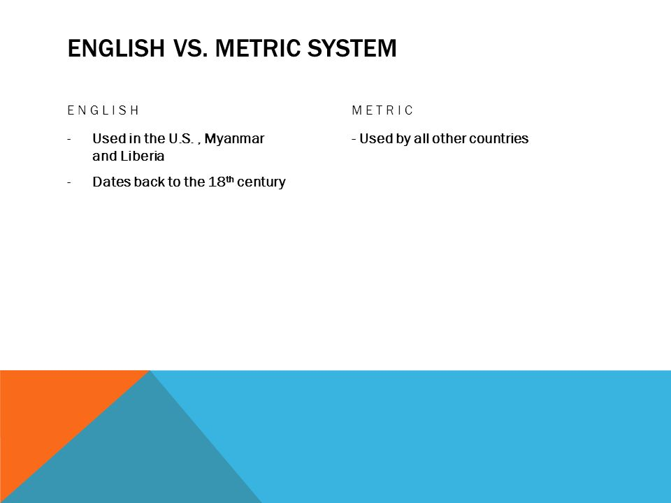 ENGLISH VS. METRIC SYSTEM ENGLISH -Used in the U.S., Myanmar and Liberia -Dates back to the 18 th century METRIC - Used by all other countries