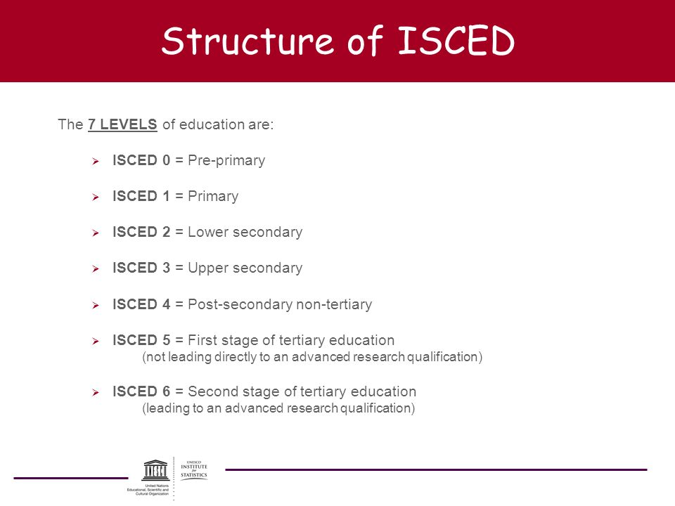 Structure of ISCED The 7 LEVELS of education are: ISCED 0 = Pre-primary ISCED 1 = Primary ISCED 2 = Lower secondary ISCED 3 = Upper secondary ISCED 4