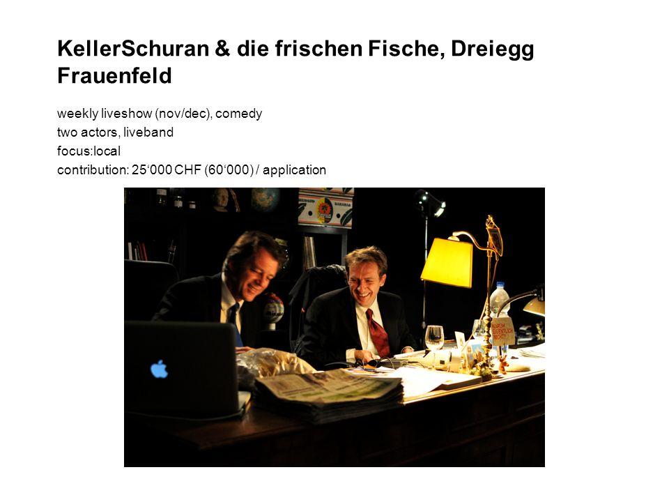 KellerSchuran & die frischen Fische, Dreiegg Frauenfeld weekly liveshow (nov/dec), comedy two actors, liveband focus:local contribution: 25000 CHF (60000) / application