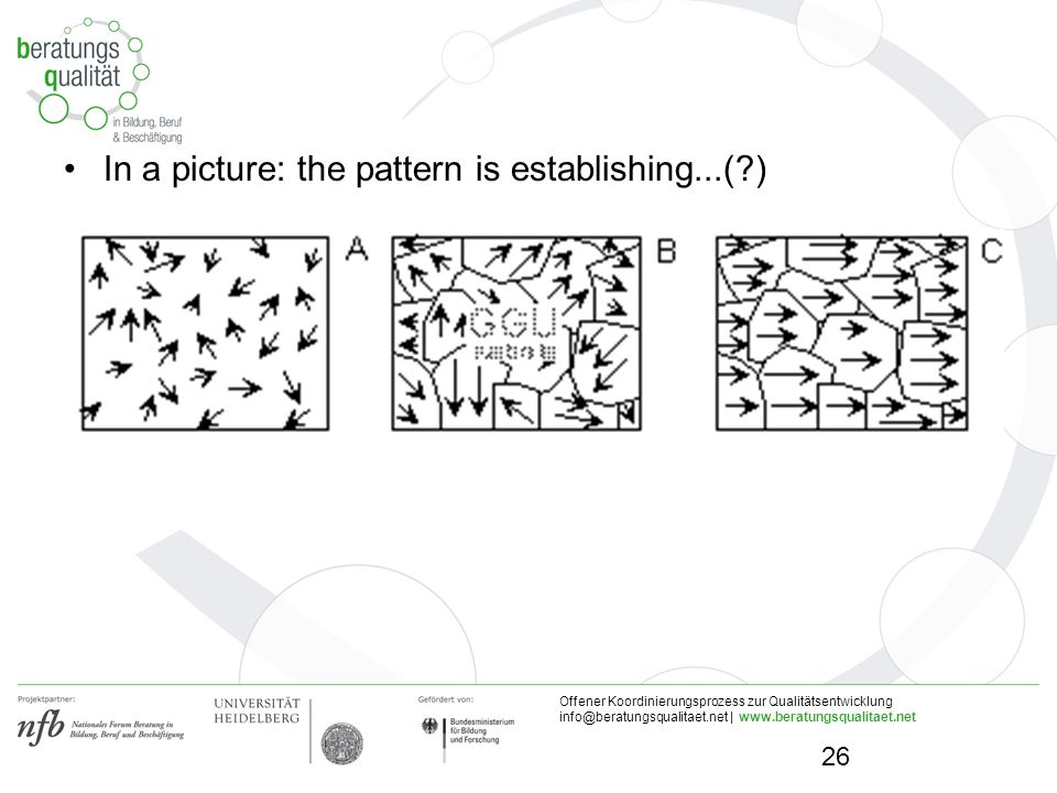 Offener Koordinierungsprozess zur Qualitätsentwicklung |   In a picture: the pattern is establishing...( ) 26