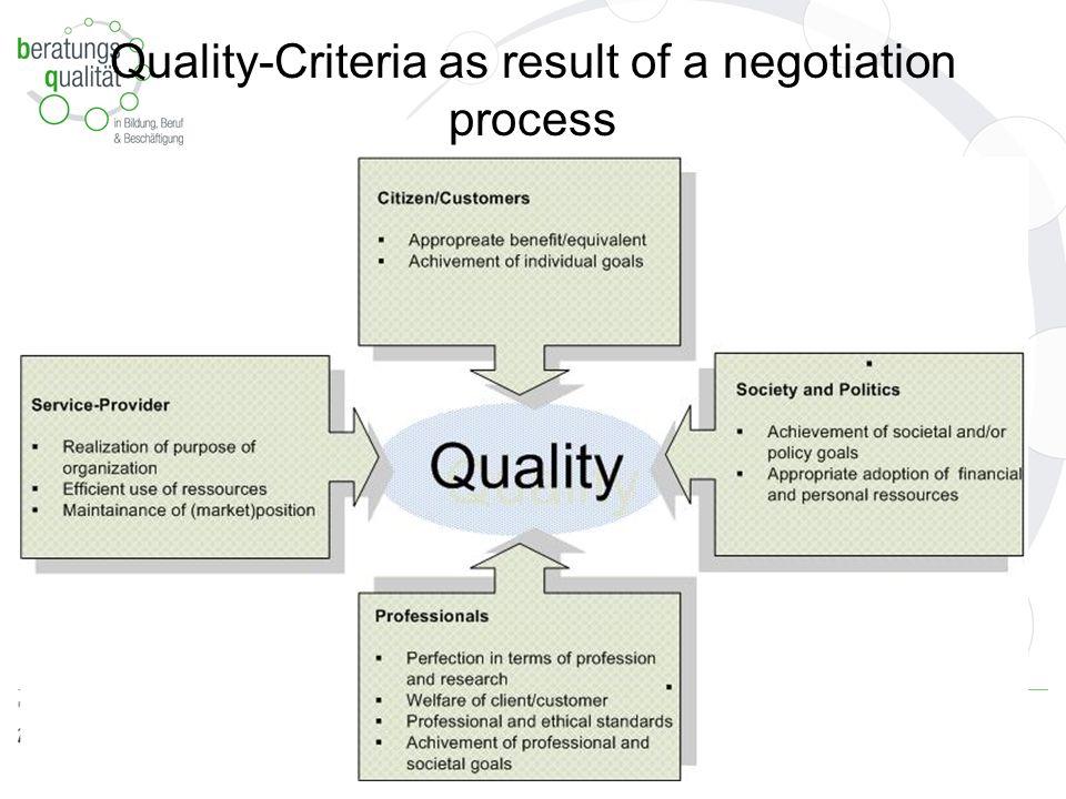 Offener Koordinierungsprozess zur Qualitätsentwicklung info@beratungsqualitaet.net | www.beratungsqualitaet.net Quality-Criteria as result of a negoti