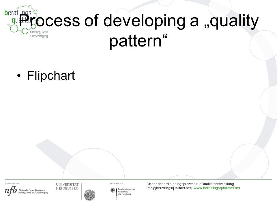 Offener Koordinierungsprozess zur Qualitätsentwicklung info@beratungsqualitaet.net | www.beratungsqualitaet.net Process of developing a quality pattern Flipchart