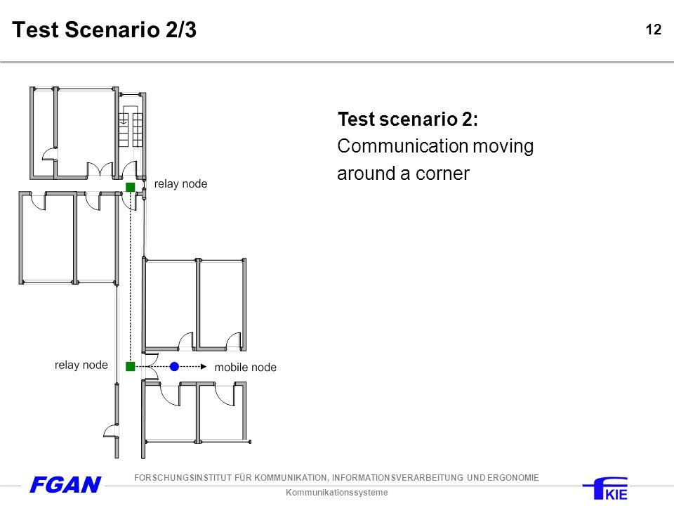 Kommunikationssysteme FORSCHUNGSINSTITUT FÜR KOMMUNIKATION, INFORMATIONSVERARBEITUNG UND ERGONOMIE FGAN 12 Test Scenario 2/3 Test scenario 2: Communication moving around a corner