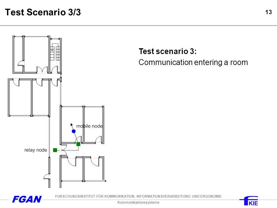 Kommunikationssysteme FORSCHUNGSINSTITUT FÜR KOMMUNIKATION, INFORMATIONSVERARBEITUNG UND ERGONOMIE FGAN 13 Test Scenario 3/3 Test scenario 3: Communication entering a room
