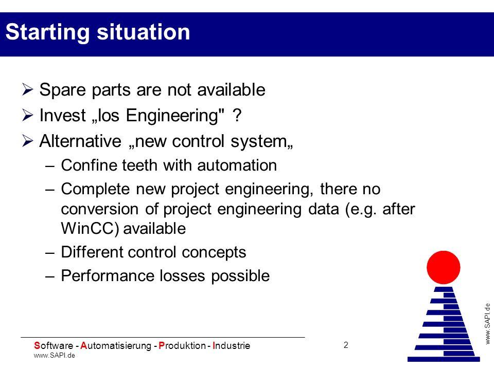 20 Software - Automatisierung - Produktion - Industrie www.SAPI.de 3 The Solution .