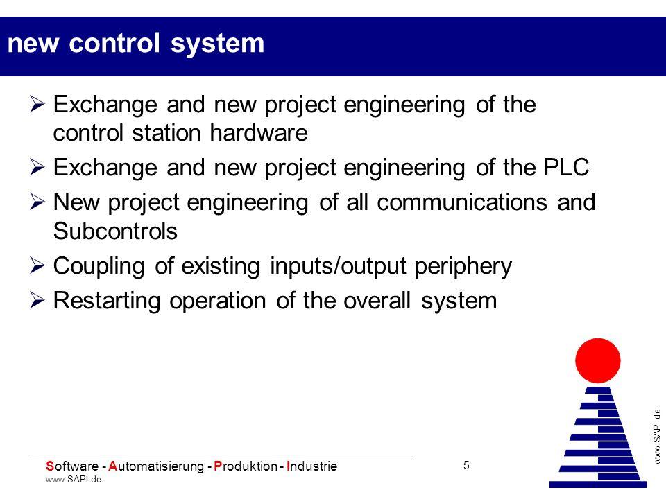 20 Software - Automatisierung - Produktion - Industrie www.SAPI.de 26 SAPI Software GmbH D-67346 SPEYER Fon: +49 (0) 6232 6018 0 Fax: +49 (0) 6232 6018 50 Email: INFO@SAPI.de with further question ?