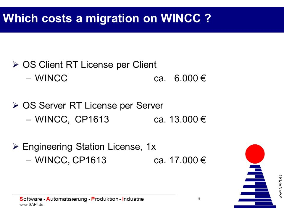 20 Software - Automatisierung - Produktion - Industrie www.SAPI.de 10 Which costs a migration on WINCC .